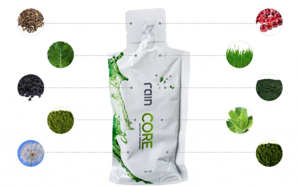 Rain-Core-Ingredients